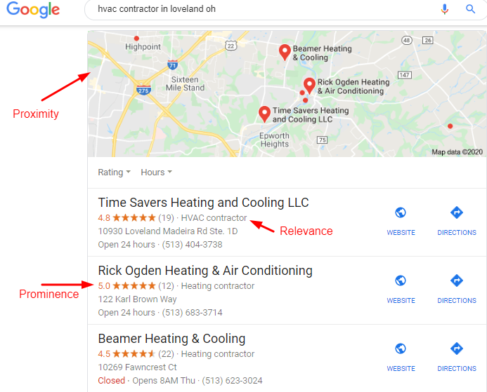 Affordable Local SEO Map Ranking