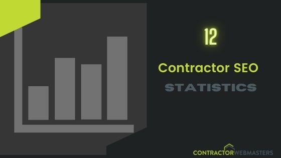 Contractor SEO Stats