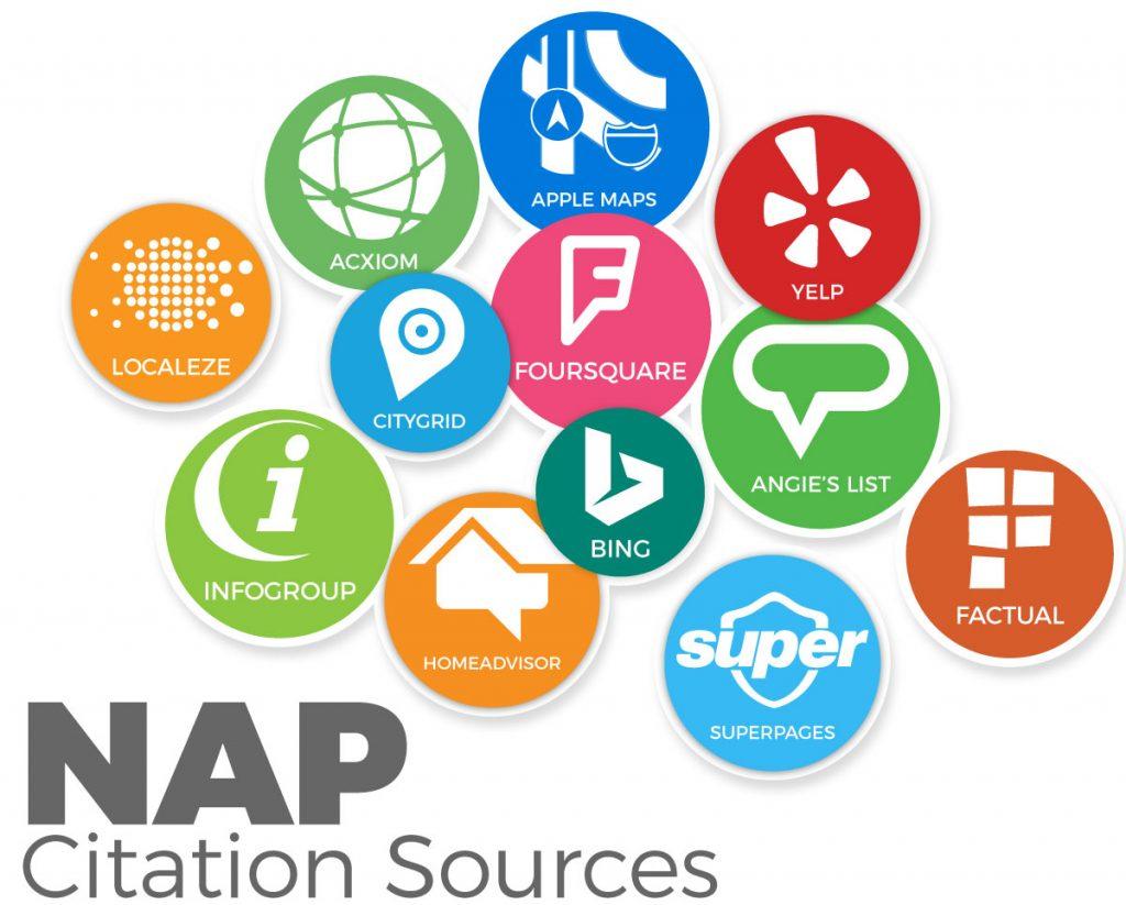 NAP Citation Channels