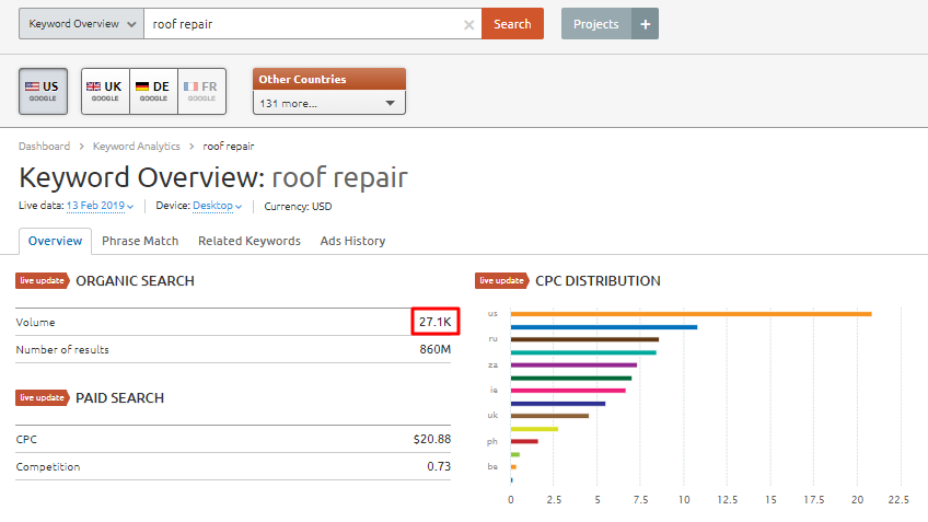 Roof Repair Keyword Research